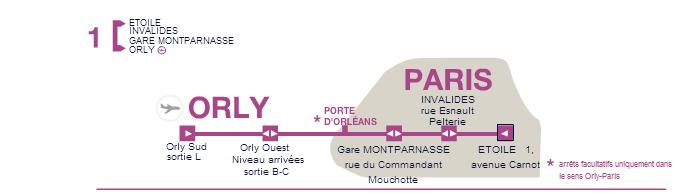 Metro Paris Line Air France Car 1 Map
