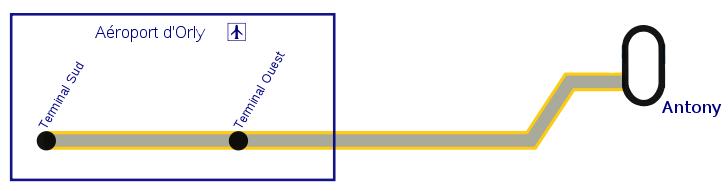 Plan de l'Orlyval