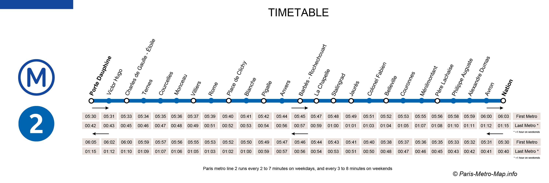 metro ligne 2 paris