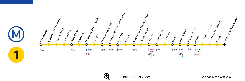 plan du métro 1 de paris