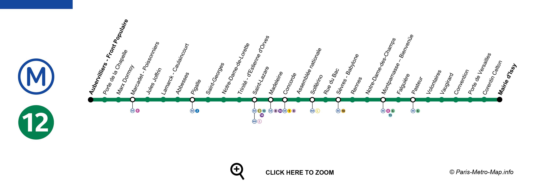 metro 12 paris
