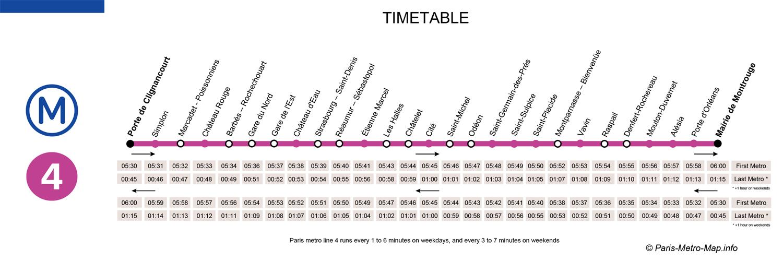 Ligne 4 m tro de paris paris metro - 30 avenue de la porte de clignancourt ...