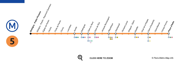 Paris Metro Line 5 Map Schedule Ticket Stations Tourist Info