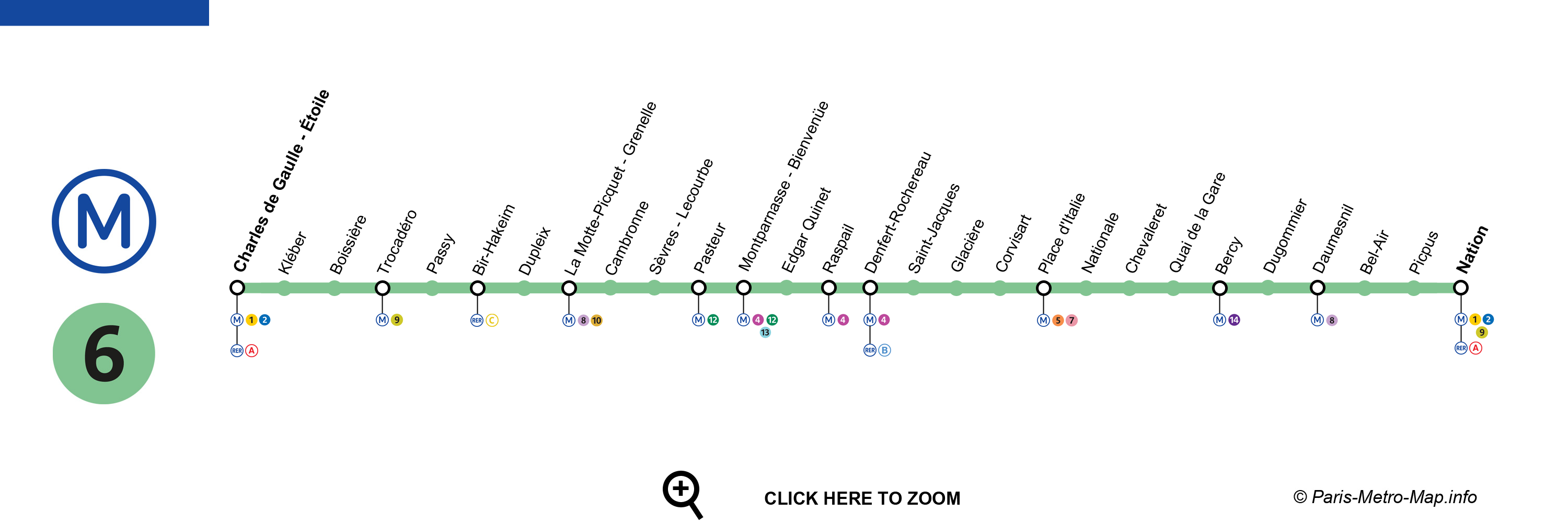 Paris metro 6 map