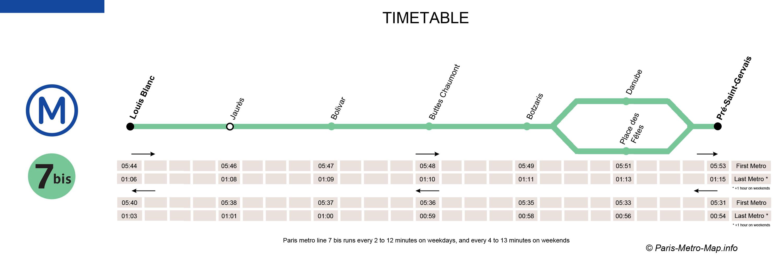 Rencontre metro ligne 7