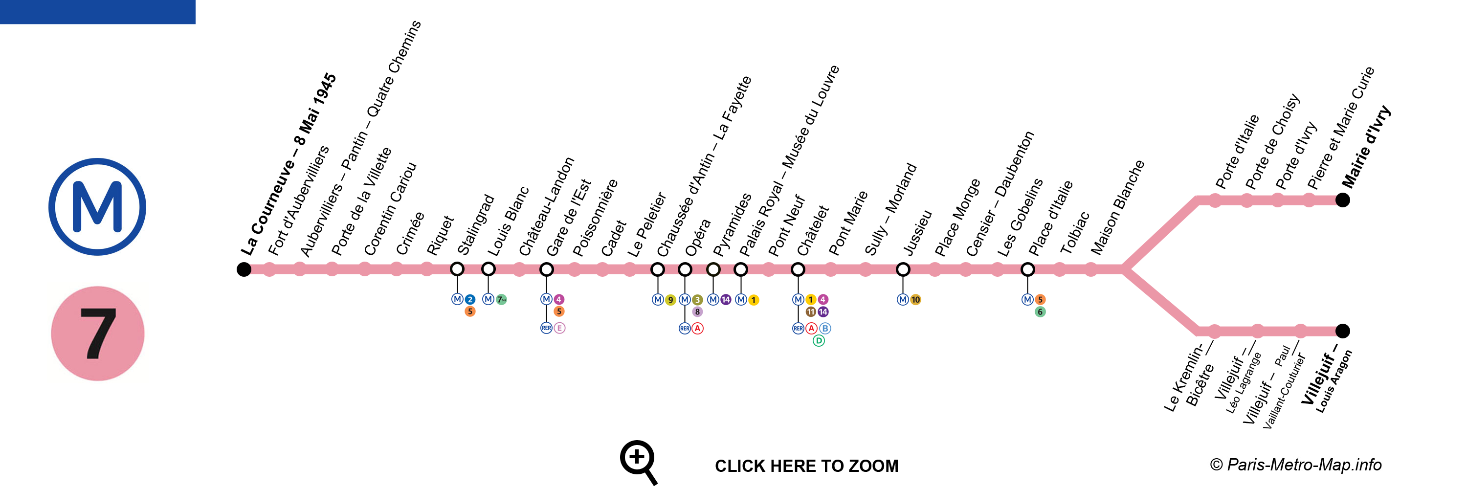 Metro Paris Line 7 Map