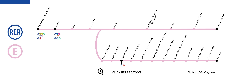 rer-e-itineraire