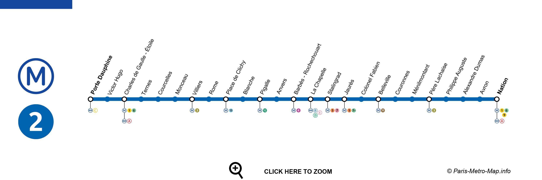 Paris metro line 2 map